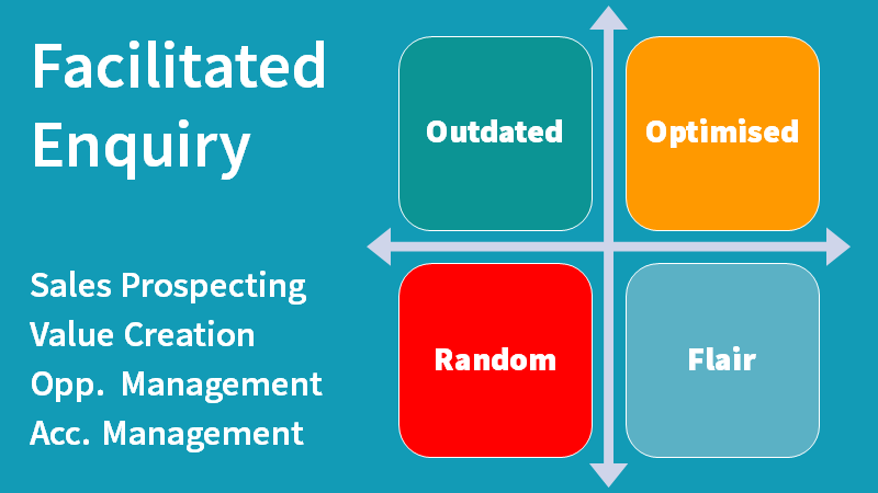 Diagram depicting optimisation of process to illustrate our Facilitated Enquiry panel.