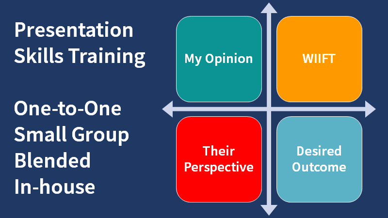 Message Structure Diagram for Presentation Skills Training